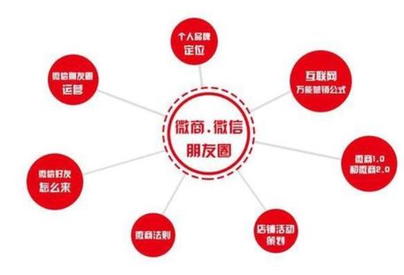 中国十大货源网站大全